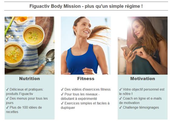 Contrôler votre poids avec Body Mission et votre coach