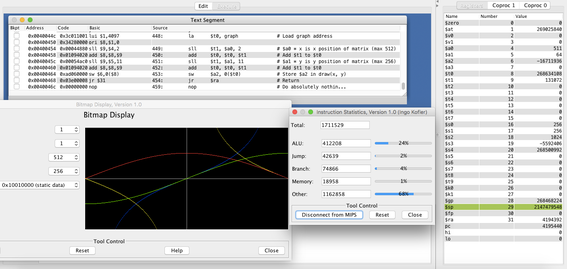 CORDIC Grapher in MARS MIPS Simulator: Plot of sin/cos/tan/cot from -π/2 to π/2 with instruction counting