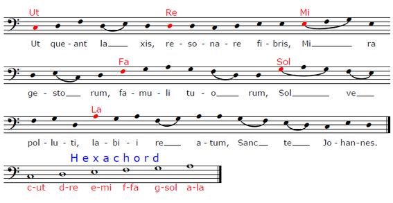 Hexachord