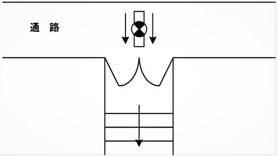 通路に平行して設けられている出入口に設ける避難口誘導灯