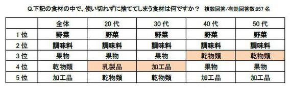 出典 11/6/2018財形新聞