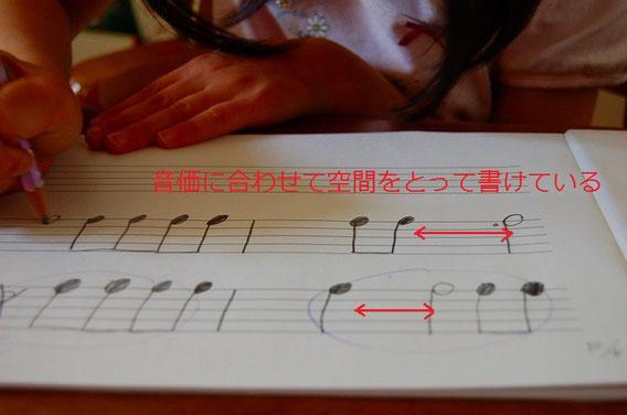 ノートにちゃんと左手を添えて、キレイな所作で書けていますね^^