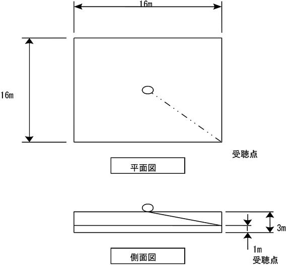 非常放送設備 スピーカーの配置図(天井埋込スピーカーを使用する)