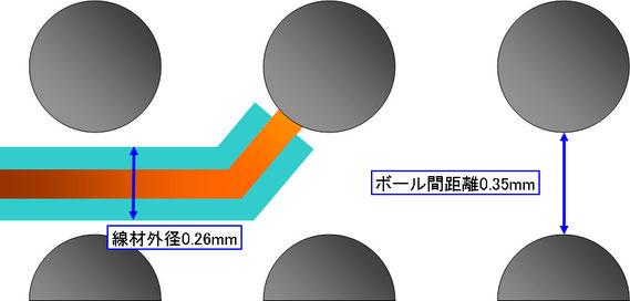 BGA 0.8mmピッチ ジャンパ配線
