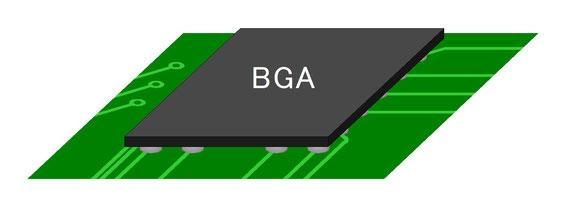 DDRメモリが搭載された基板