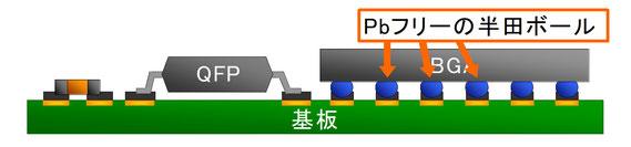 共晶半田とPbフリーはんだ混在での実装 ①
