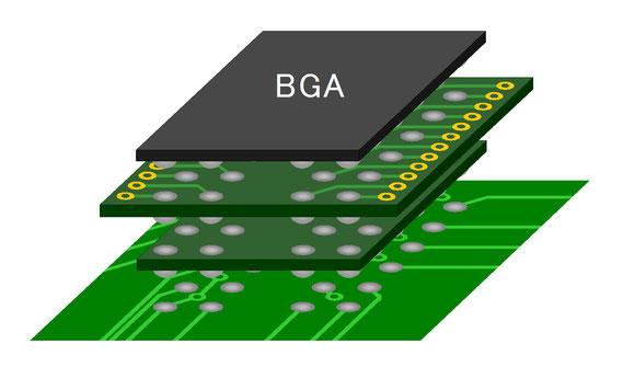 DDR、プローブ基板、スペーサー基板の実装