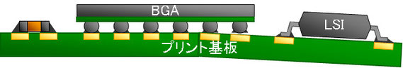 熱収縮 BGA