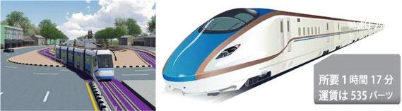 モノレール、高速鉄道などの開発計画もあるタイ