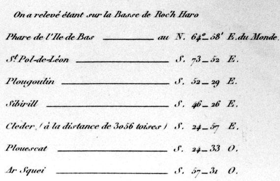 Position du danger Roc'h Haro dans le pilote français en 1844, la précision à la minute d'arc est purement dans un esprit scientifique