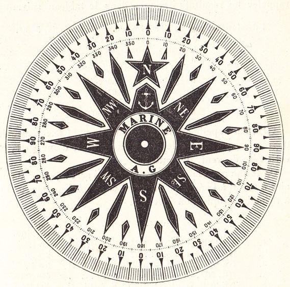 Rose des vents avec les trois types de graduations (Premières notions de navigation maritime 1916)