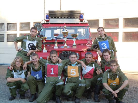 Bewerbsgruppe mit Rover 2009