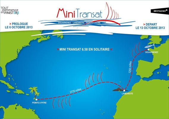 (c) www.minitransat.fr