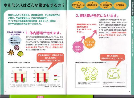 ホルミシス効果で血流改善