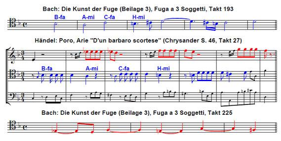 Hexachord | Hexachordsystem | hexachord system | Bach und Händel | Bach and Handel