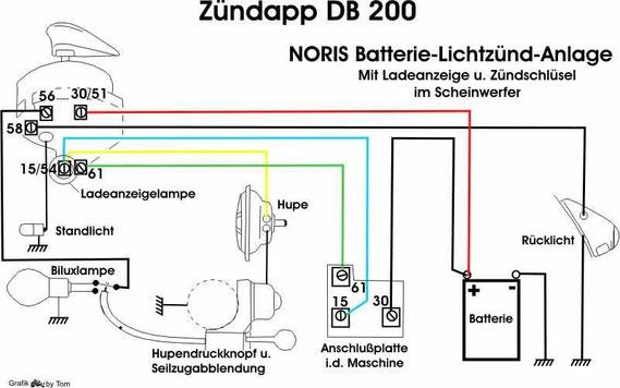 Circuit électrique de la DB200