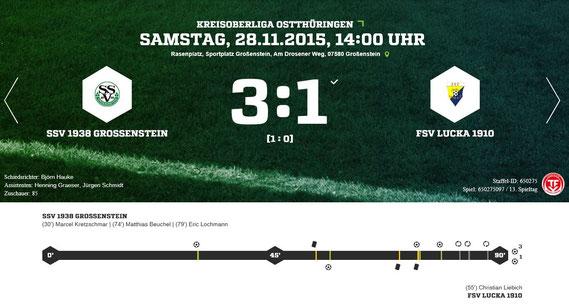 Nach zwei sieglosen Spielen konnten sich unsere Jungs bei winterlichen Bedingungen am Ende verdient gegen den FSV Lucka durchsetzen und dabei wichtige drei Punkte sammeln. Die Tore besorgten Marcel Kretzschmar, Matthias Beuchel und Eric Lochmann.