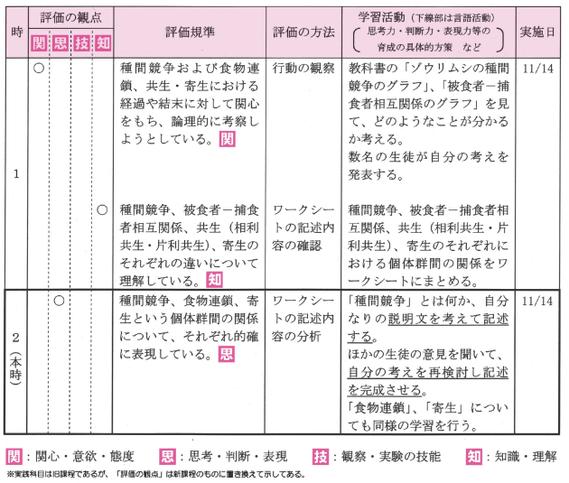 事例1神奈川県立総合教育センタ...