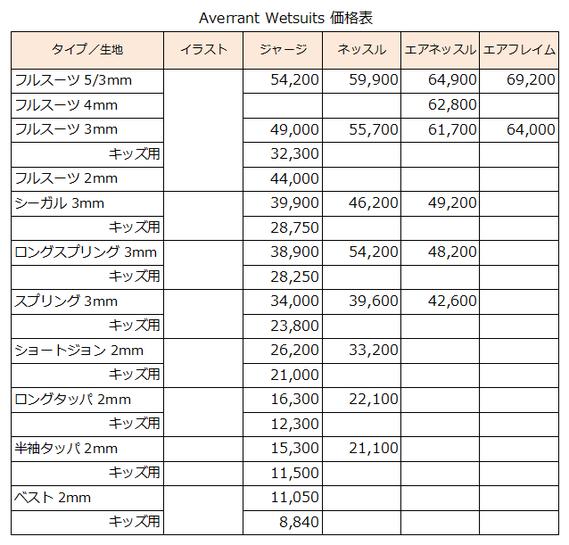 ウェットスーツAverrantWetsuits価格表