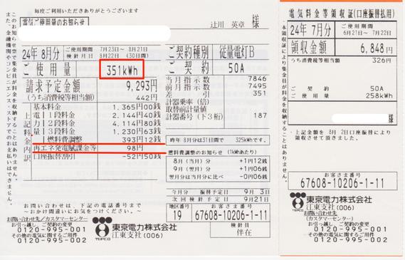 東京電力 8月の請求書