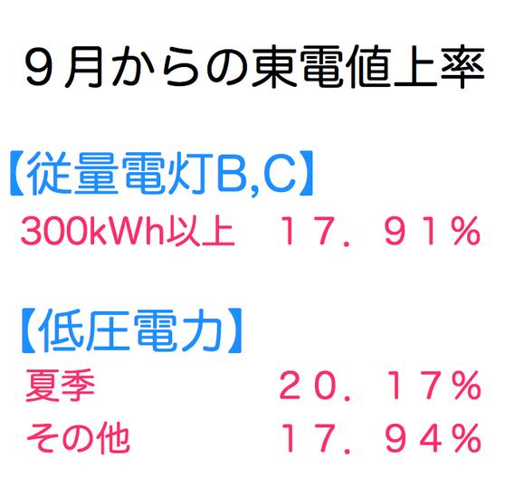 9月からの東電の値上率