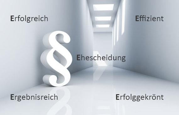Dr Mardetschläger Ihr Scheidungsanwalt In Wien Mardetschlaegers