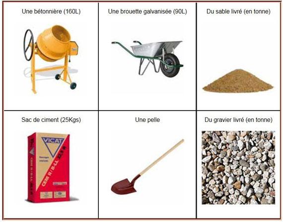 Matériaux et machines nécessaires à la réalisation de béton.