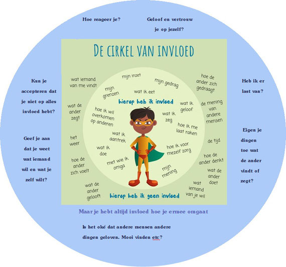 cirkel van invloed blog happynes kindercoaching