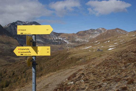 Nach Norden zu zeigen sich Reitereck (hinter dem Wegweiser) und Wandspitze