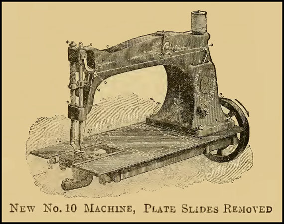 1882 The Sewing Machine Gazette