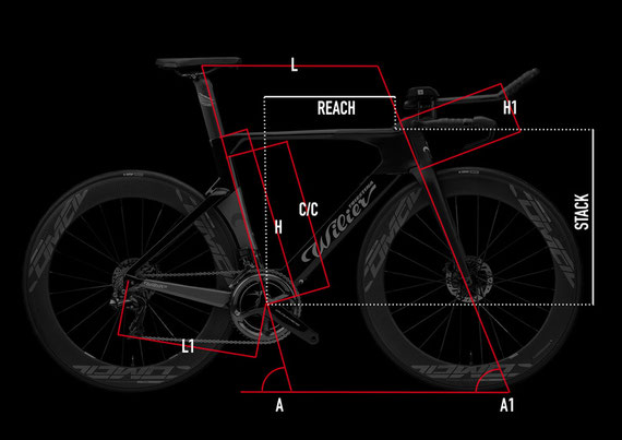 geometrie Wilier Turbine Italian Cycle Experience