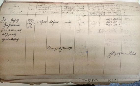 Schulakte Lotzdorf zu Lehrer Johann Gotthelf Großmann, 1870. Quelle: Stadtarchiv Radeberg