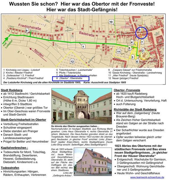 Obertor Stadtgericht Radeberg, Bildsimulation