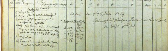 """""""Ordnung des Examens""""  der Lotzdorfer Schule Ostern 1840.  Prüfungs-Punkt 2) Religion: """"über die Würde des Menschen!"""""""