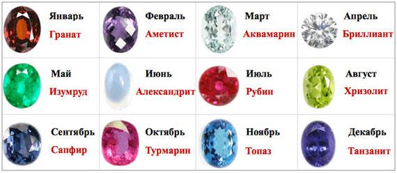 Камни , отвечающие месяцу рождения