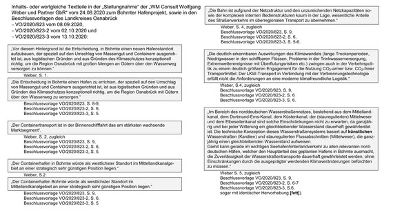 Inhalts- oder wortgleiche Textübernahmen der Beschlussvorlagen des Landkreis Osnabrück aus einem Text von Wolfgang Weber