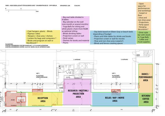 Sol Calero: Skizze des Büro für Widersprüchliche Beziehungen, 2014