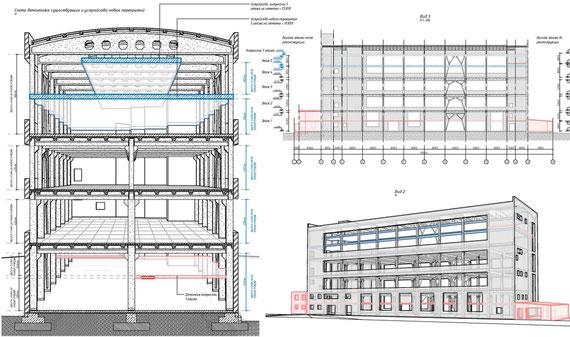 реконструкция отелей реконструкция здания под современное использование