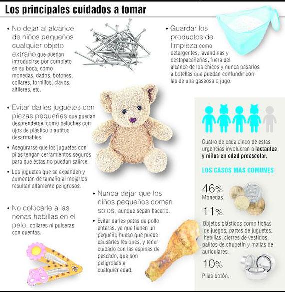 Fuente: http://www.eldia.com/informacion-general/atragantamientos-la-muerte-de-una-nena-por-un-carozo-reaviva-el-alerta-153819#.V5ylESDUg7E.facebook