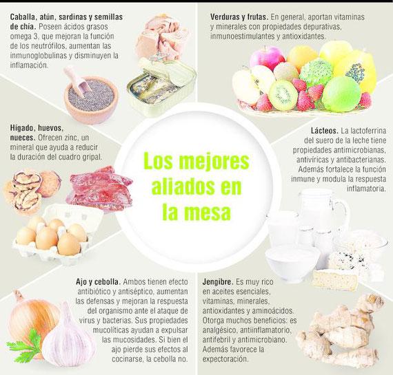 Fuente: Diario  El día de La Plata