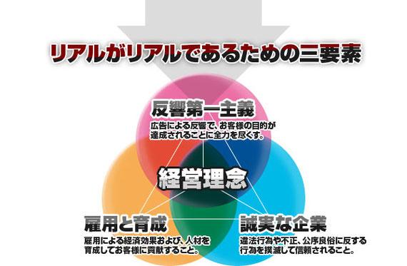 ポスト投函 企業理念