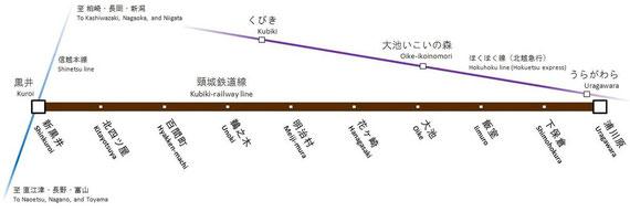 頸城鉄道線路線図。なお、北越急行線(犀潟~六日町間)は1997年春開業である。(クリックで拡大)