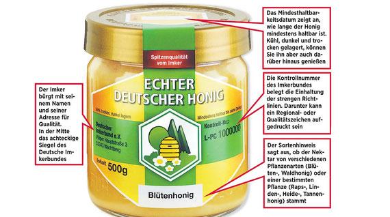 DIB-Glas mit Gewährverschluss. Aber auch in anderen Gläsern erhalten Sie vom regionalen Imker hervorragenden Honig.