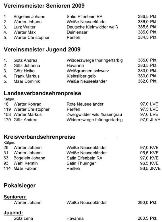 Vereinsmeister 2009