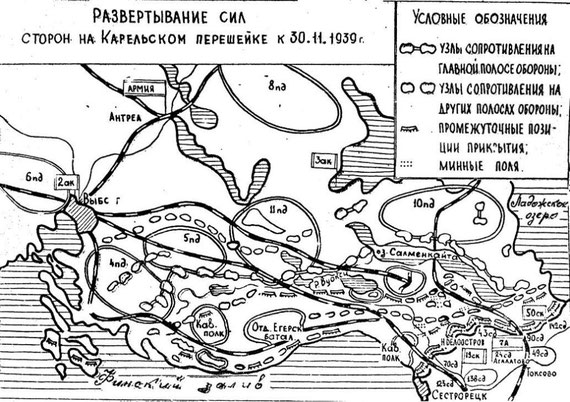Развёртывание сил сторон на Карельском перешейке к 30.11.1939 г.