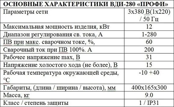 Таблица Днепровелдинг ВДИ 280