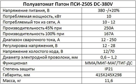 Характеристики ПАТОН ПСИ-250S-380В