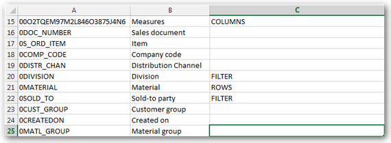 Analysis for Office SAPListOfDimensions