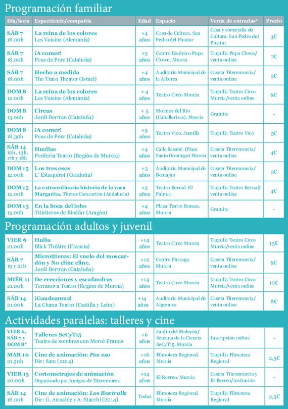 Programa de Titeremurcia Festival Internacional de Teatro de la Región de Murcia