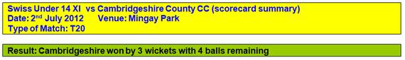 Swiss U14 v Cambridgeshire County Club